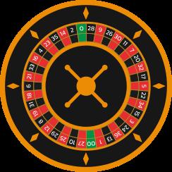 american roulette wheel visual