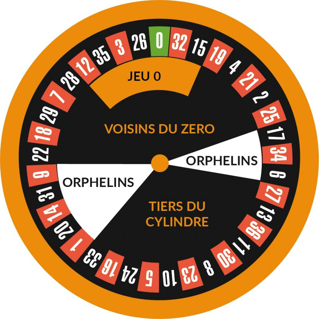 call bets in roulette icon